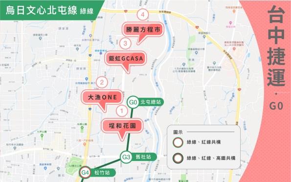 台中市綠線捷運小宅全攻略 3