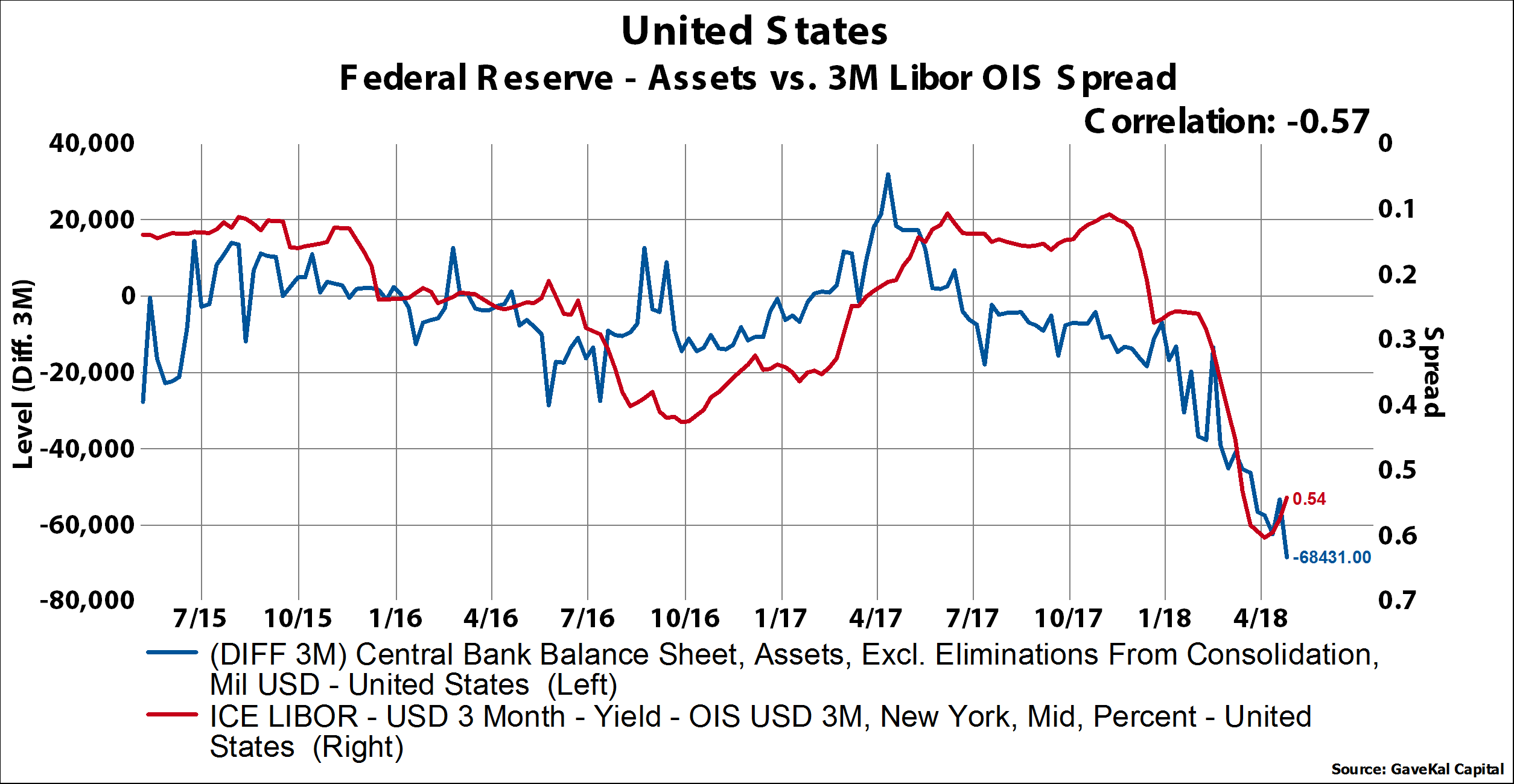 U S Dollar Hedging Is Getting More Expensive Uup