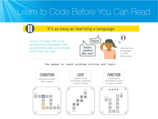 Learn to code before you can read