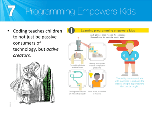 Computer programming empowers students