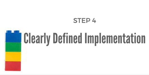 Clearly Defined Implementation