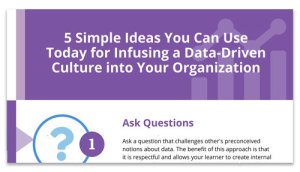 five ways to infuse data header