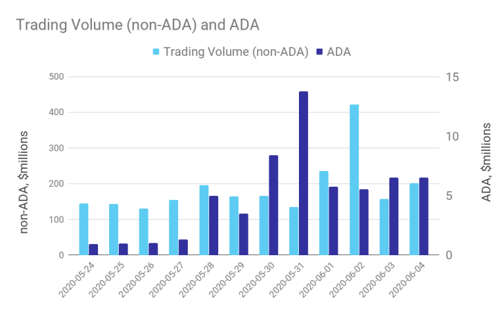 is ada the next bitcoin