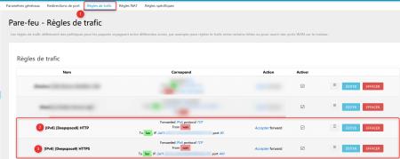 Règles de trafic IPv6
