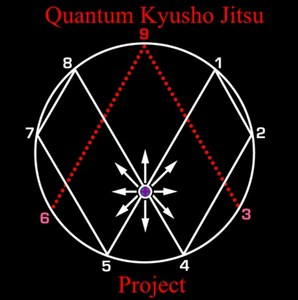 Quantum Kyusho Jitsu Project