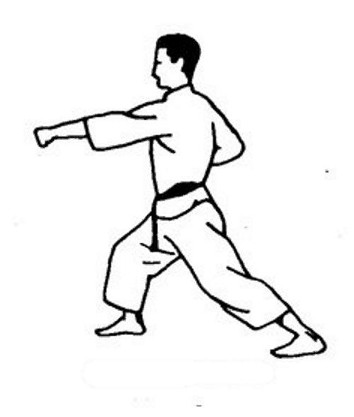 Kyusho Jitsu Factor - stance