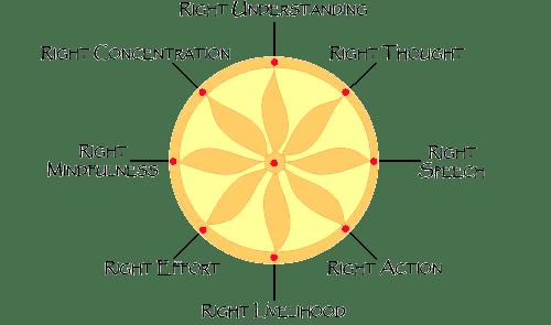Kyusho Jitsu Octagon Theories