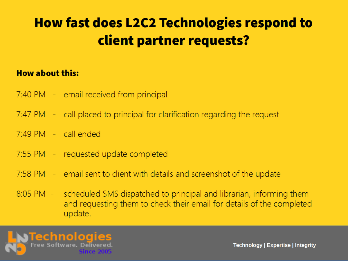 How fast does we respond to client-partner requests?