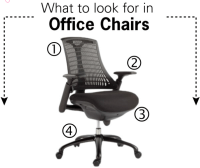 Office Chairs Buying Guide