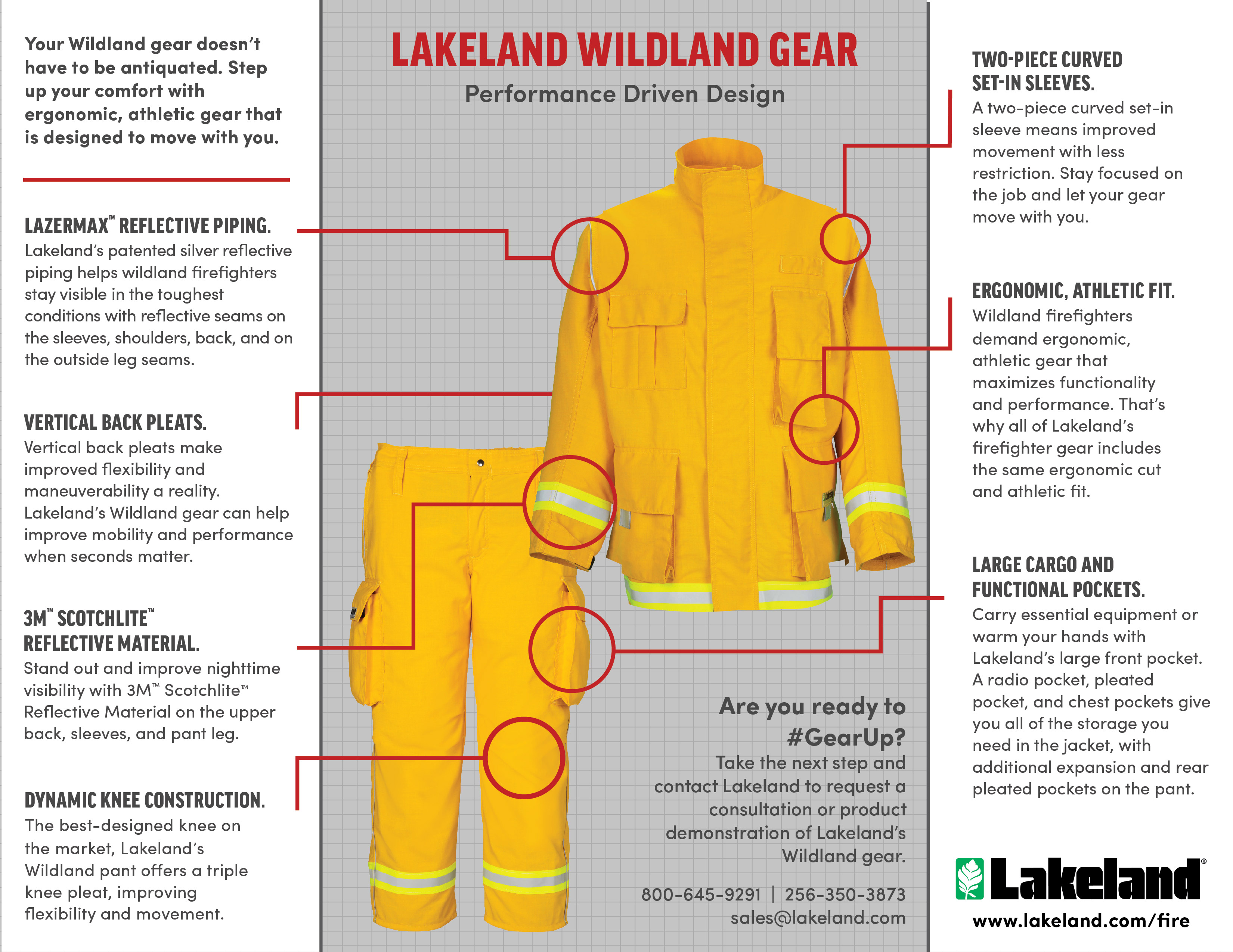 wildland fire gear how to find the right fitwildland fire gear infographic [ 3301 x 2550 Pixel ]