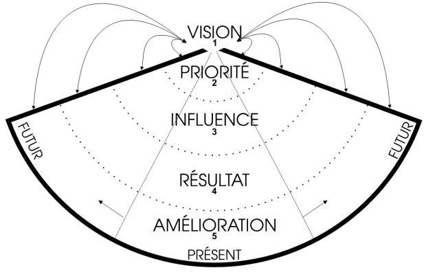 leadership_vision