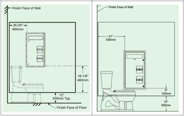 localisation des accessoires pour partition de toilettes