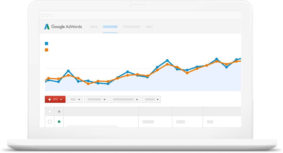 Google adwords monitoreo