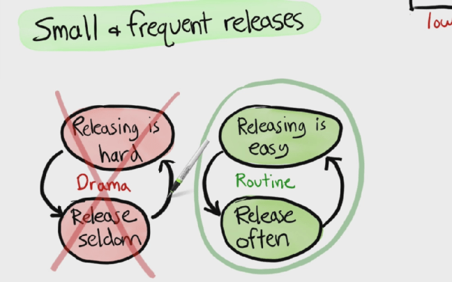 small_frequant_releases