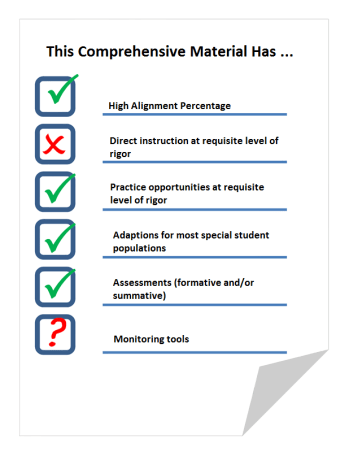 Comprehensive Materials Checklist