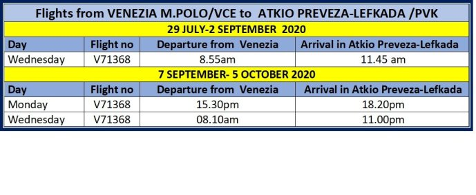Volotea Flights from Venezia to Atkio Preveza Lefkada July Aug Sept 2020