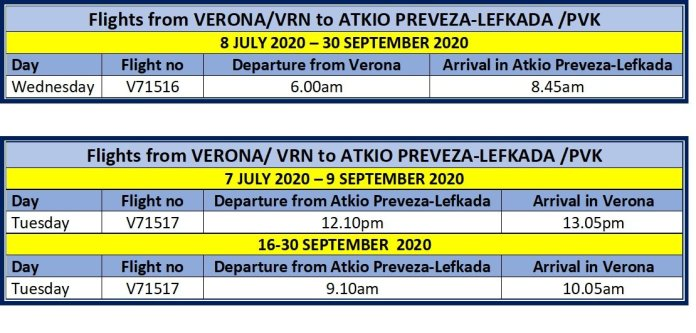 Volotea Verona to Atkio Preveza & return