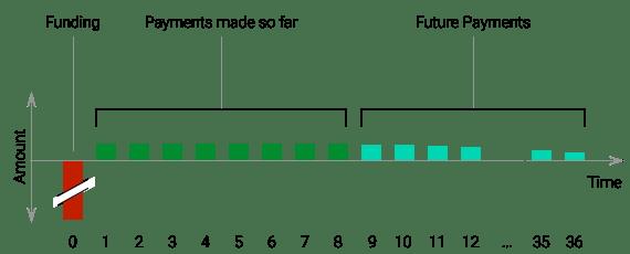 lr1_graph_predict