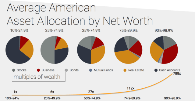 average_american