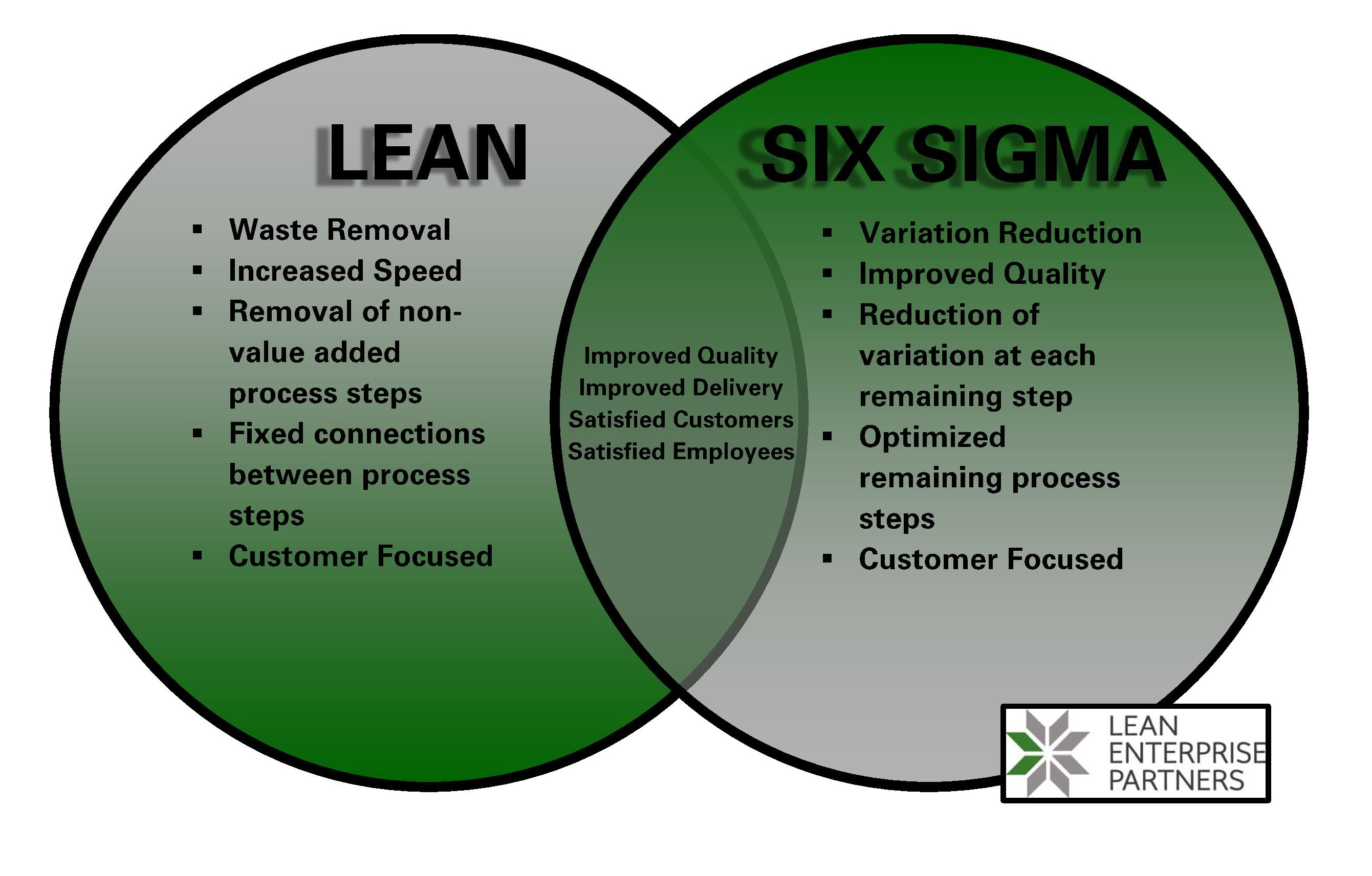 lean six sigma cause and effect diagram template carrier thermostat wiring kanban board get free image about