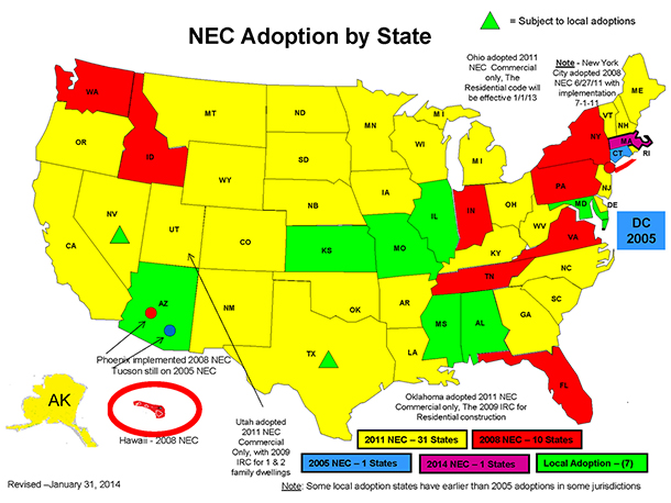 Code Check Electrical Hundreds Of Nec Electrical Code Facts At Your