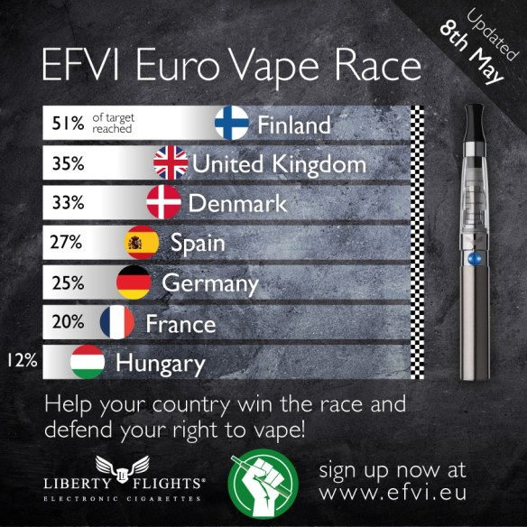 EFVI-Euro-Vape-Race_08-05-14