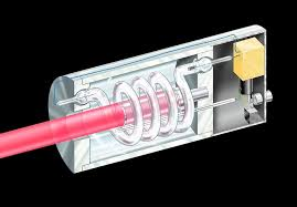 Diagram of The Ruby Laser