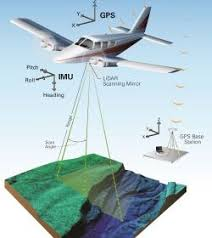 image of plane Positional Accuracy Assessment Research