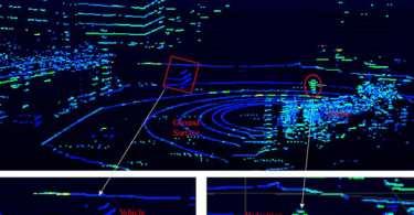 point cloud of Lidar Sensor Monitors Traffic