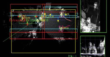 Image of Store Monitoring with Lidar
