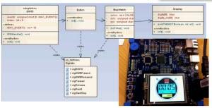 Embedded UML LieberLieber