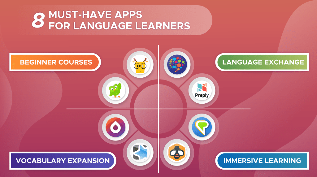 8 best language learning apps: Duolingo, LingoDeer and more