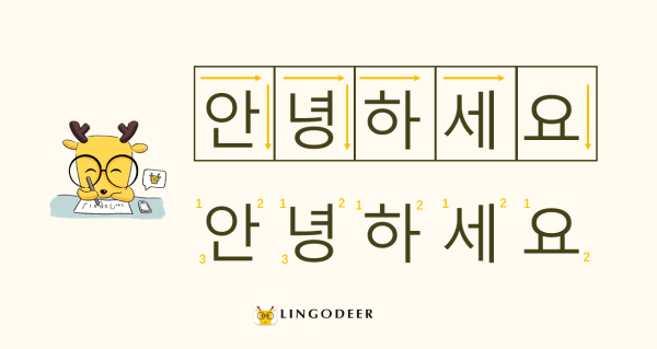 how to learn hangul: order of strokes in hangul