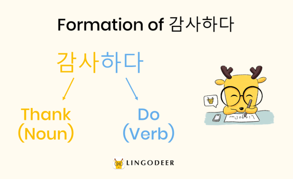how to say thank you in korean: formation of 감사하다