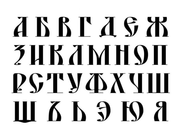 Learning Russian Alphabet
