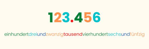 count in German -  German number (ein)hundert dreiundzwanzig tausend vierhundert sechsundfünfzig