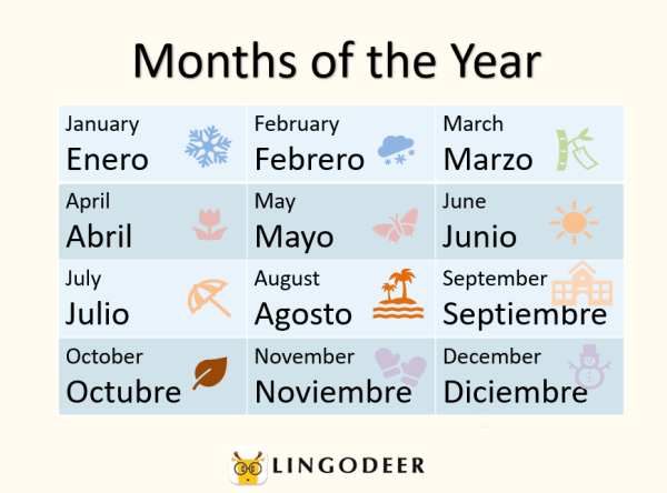 Spanish number how to say 12 months in Spanish
