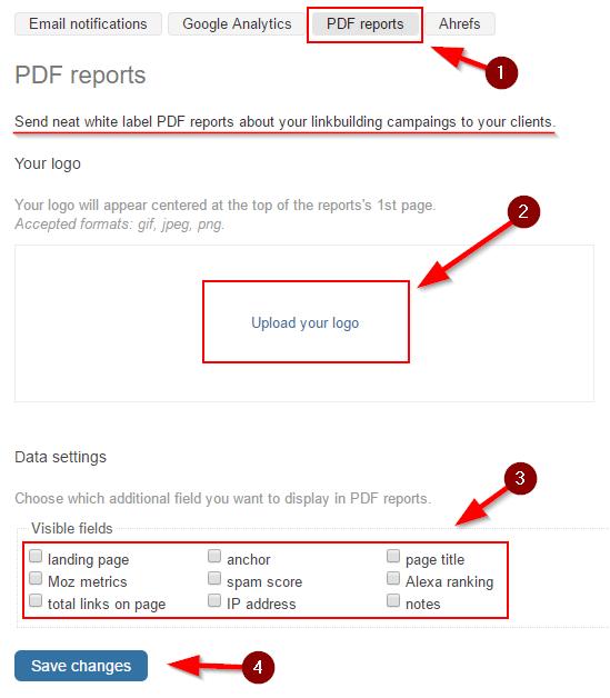Linkody PDF reports