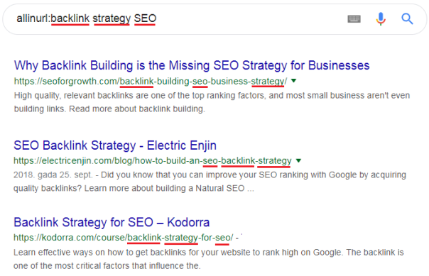 allinurl google search operators cheatsheet