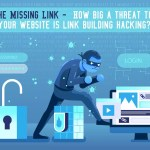 How big a threat to your website is link building hacking?
