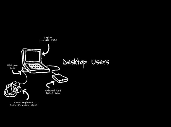Storage: Desktop Users
