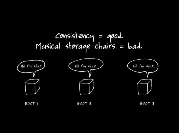 08-consistency