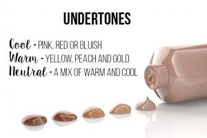 Skin Undertones
