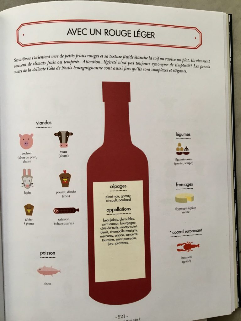 C Est Pas Sorcier Le Vin : sorcier, C'est, Sorcier, Savoir, Livre