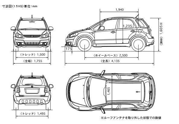 気になる車 : SUZUKI SX4 に試乗