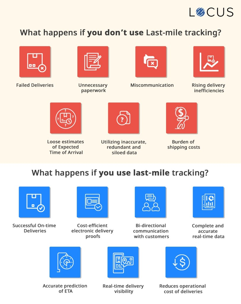 Why is last-mile carrier tracking essential for businesses