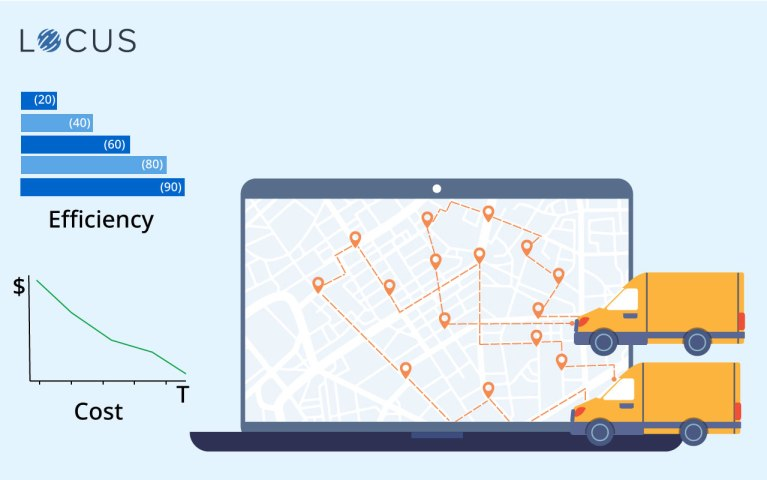 Vehicle Routing Problem Decoded: What, Why and How