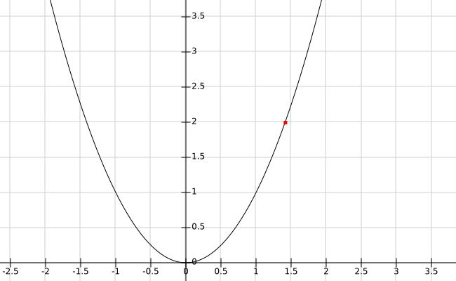 Math Crankery with John Gabriel