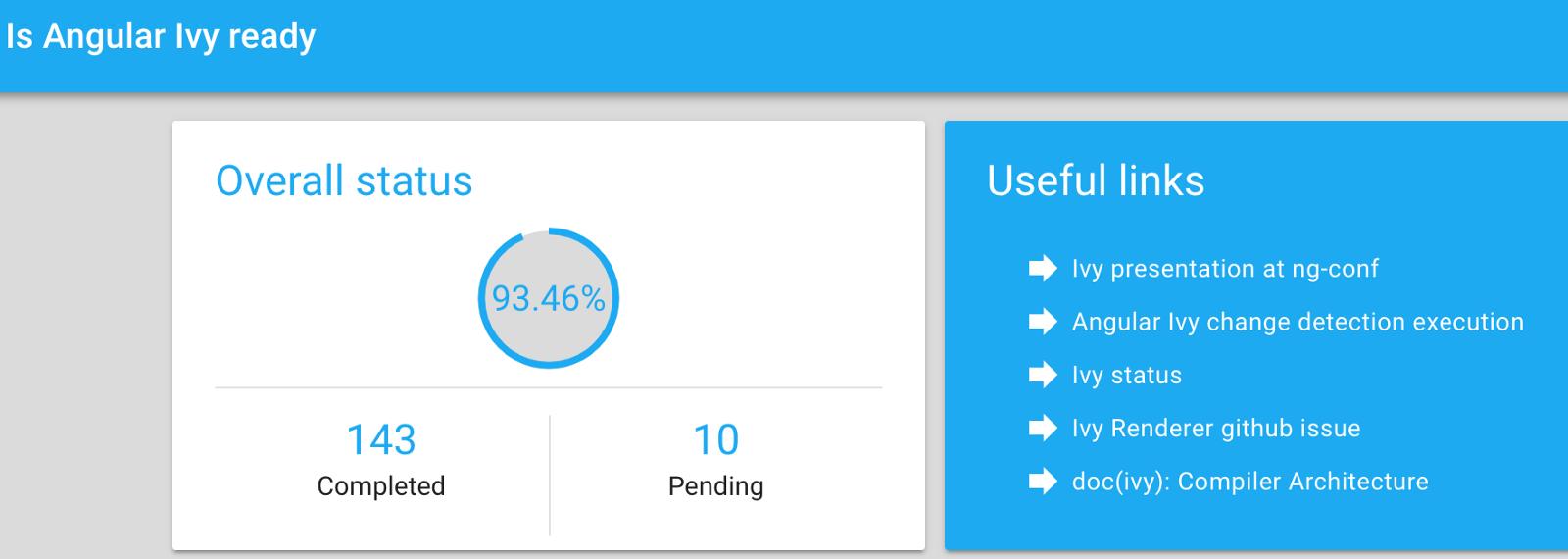 Angular Ivy Deployment Status