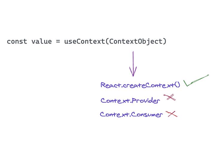 The value passed to useContext must be the context object